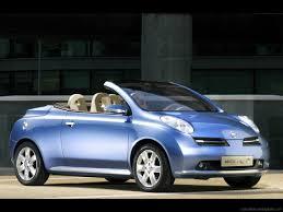 Blue Nissan Micra C+C